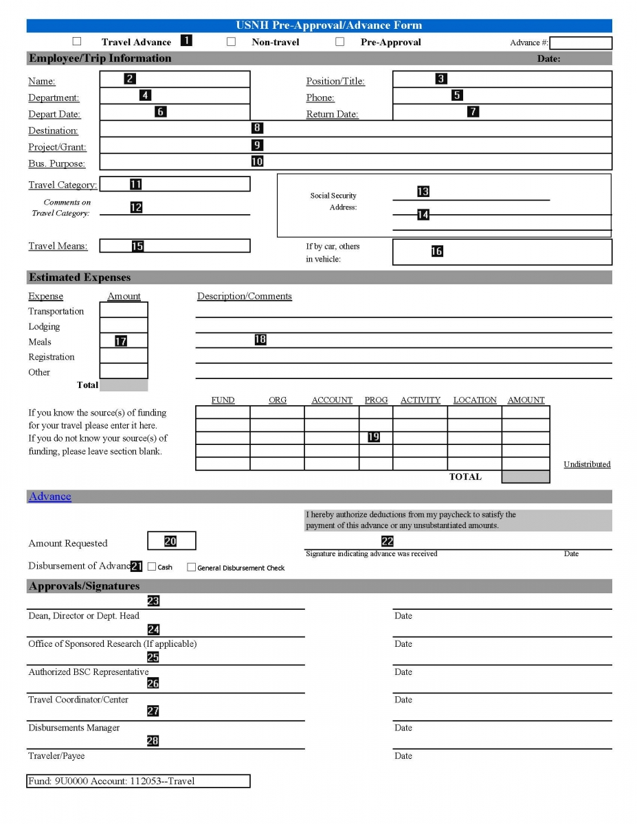 Cash advance request form template gallery professional for Cash advance policy template